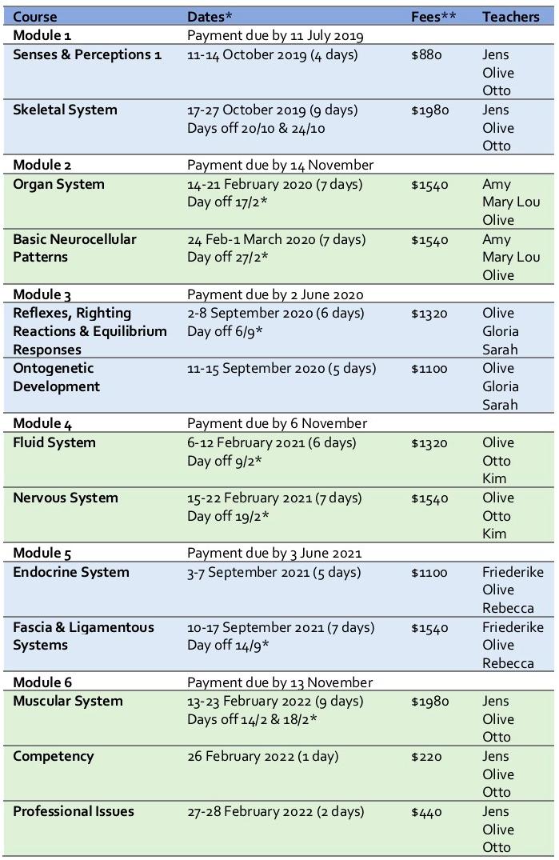 SEA SME schedule_inclGST